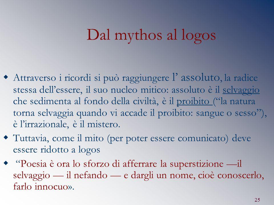 Dal mythos al logos