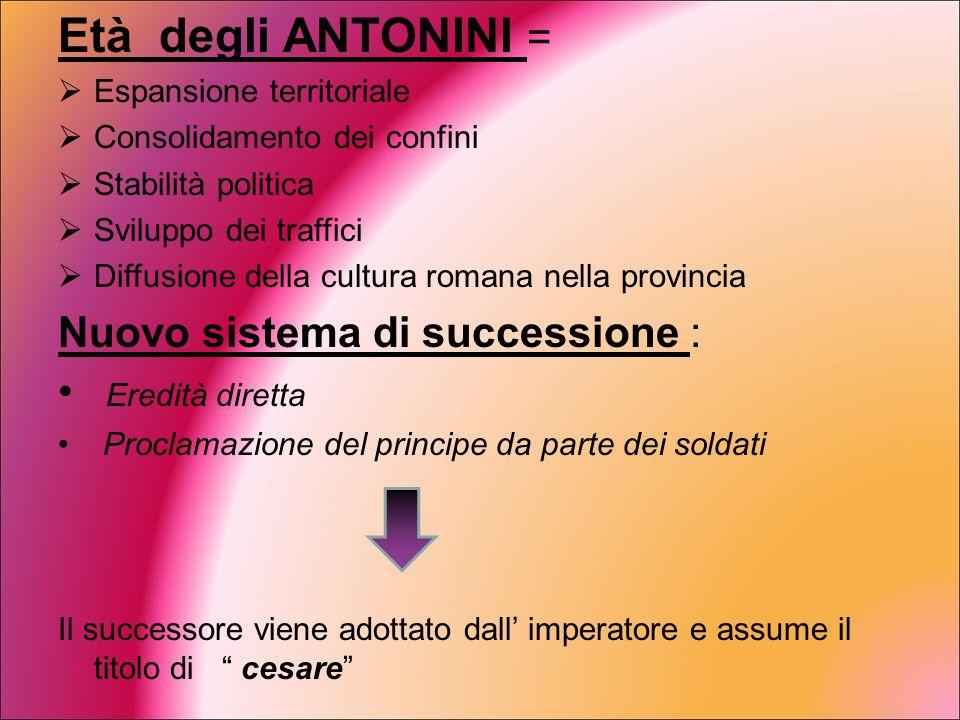 Età degli ANTONINI = Nuovo sistema di successione : Eredità diretta