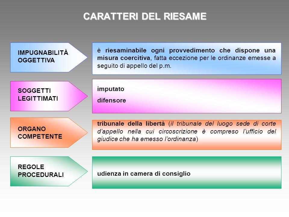CARATTERI DEL RIESAME