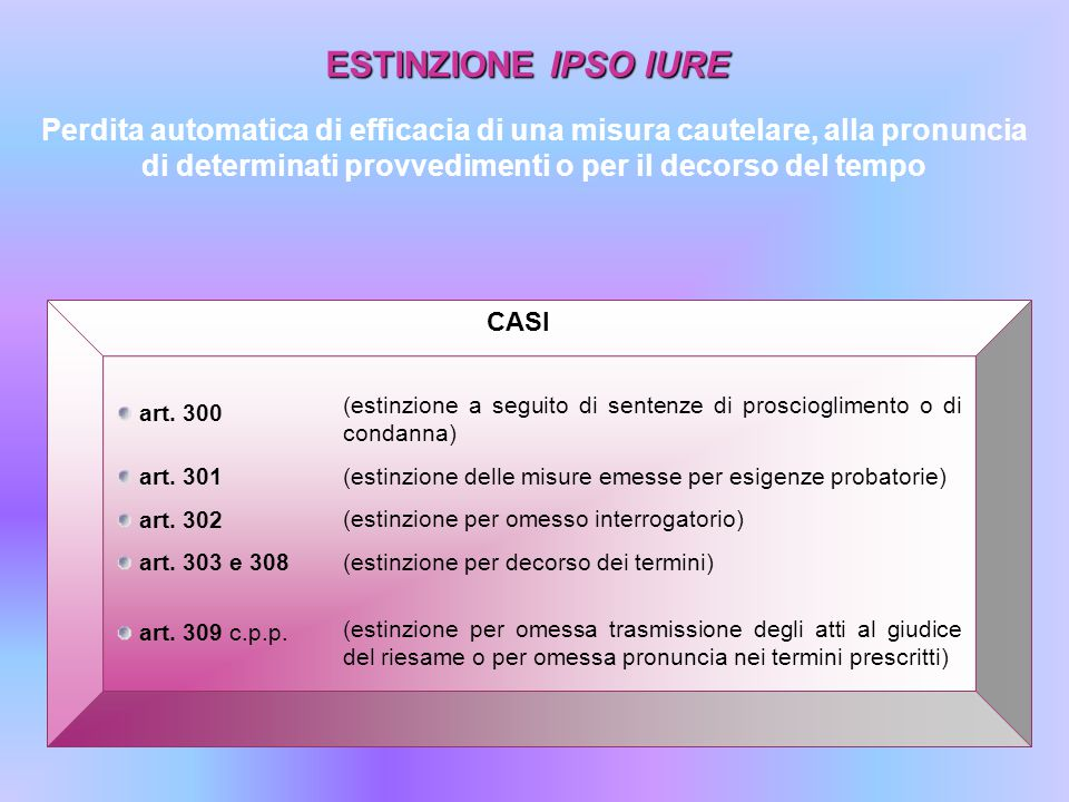 ESTINZIONE IPSO IURE Perdita automatica di efficacia di una misura cautelare, alla pronuncia di determinati provvedimenti o per il decorso del tempo.