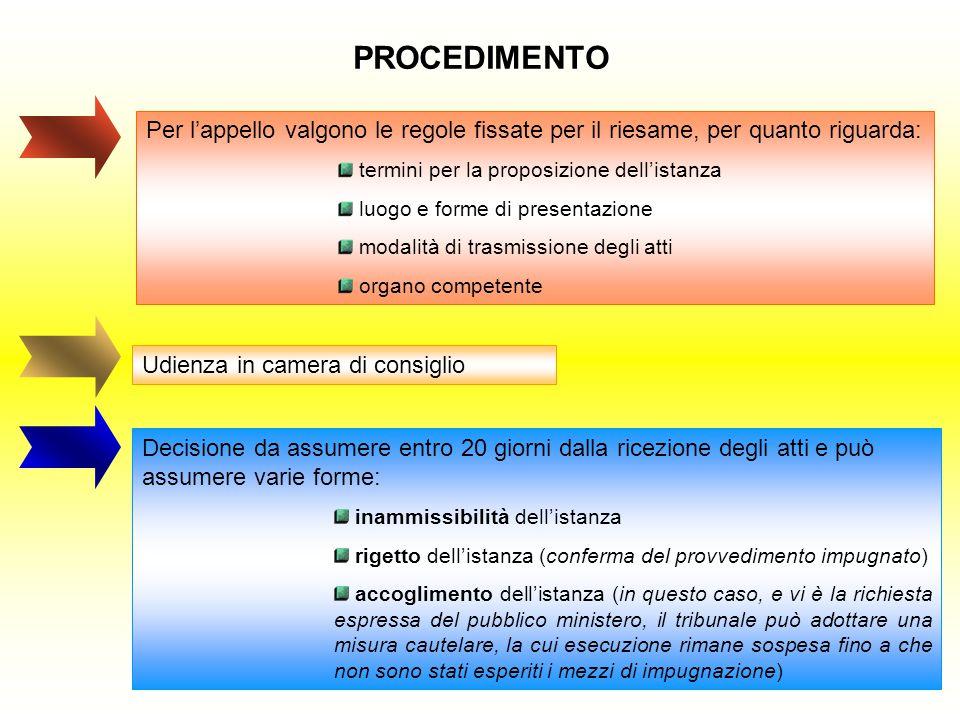 PROCEDIMENTO Per l'appello valgono le regole fissate per il riesame, per quanto riguarda: termini per la proposizione dell'istanza.
