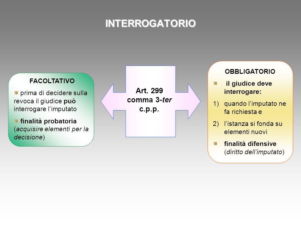 INTERROGATORIO Art. 299 comma 3-ter c.p.p. OBBLIGATORIO