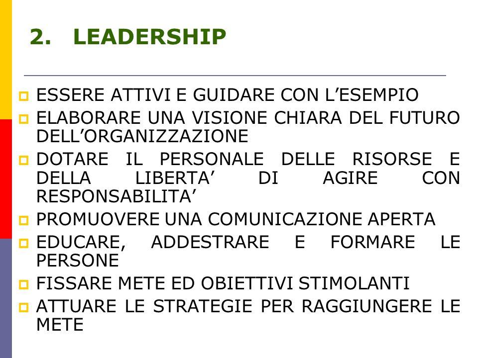 LEADERSHIP ESSERE ATTIVI E GUIDARE CON L'ESEMPIO