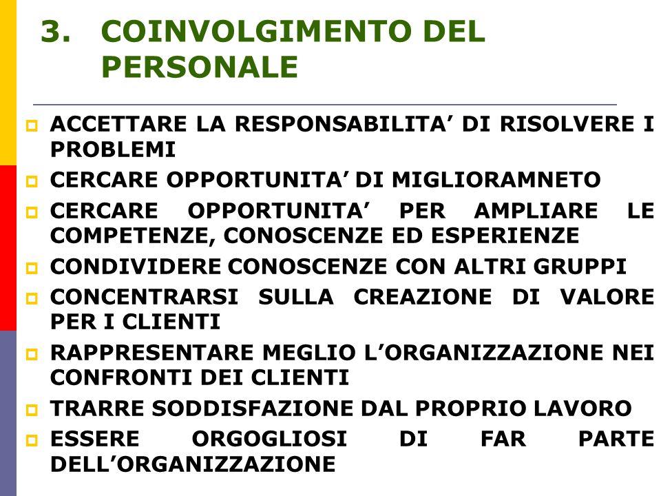 COINVOLGIMENTO DEL PERSONALE