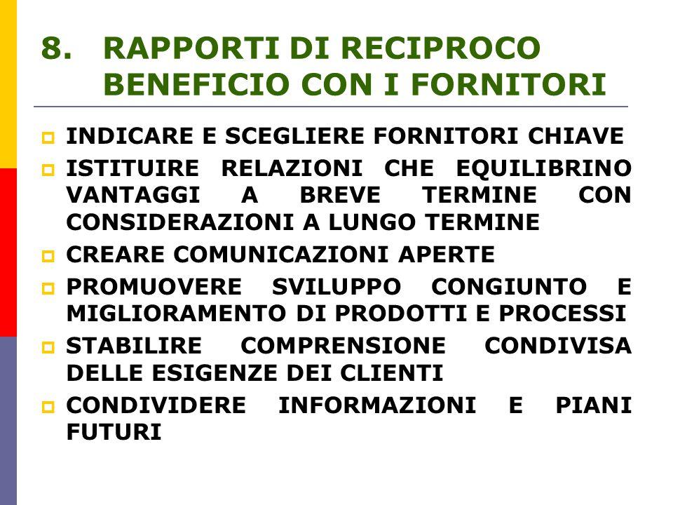 RAPPORTI DI RECIPROCO BENEFICIO CON I FORNITORI