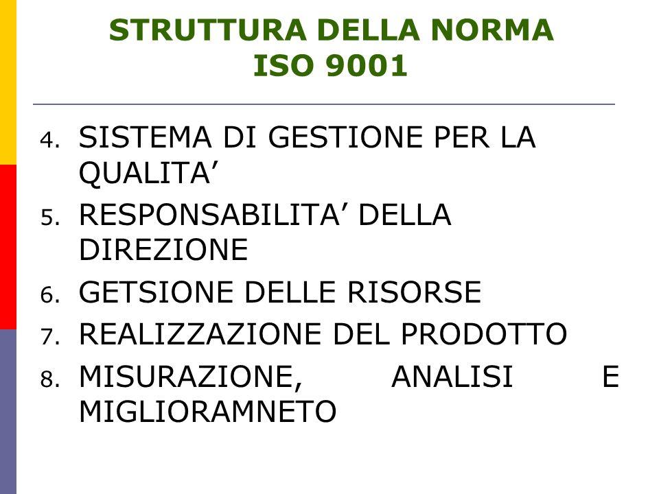 STRUTTURA DELLA NORMA ISO 9001