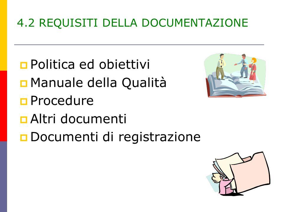 4.2 REQUISITI DELLA DOCUMENTAZIONE