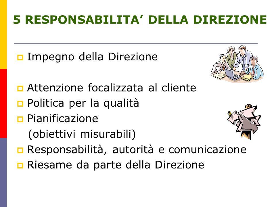 5 RESPONSABILITA' DELLA DIREZIONE