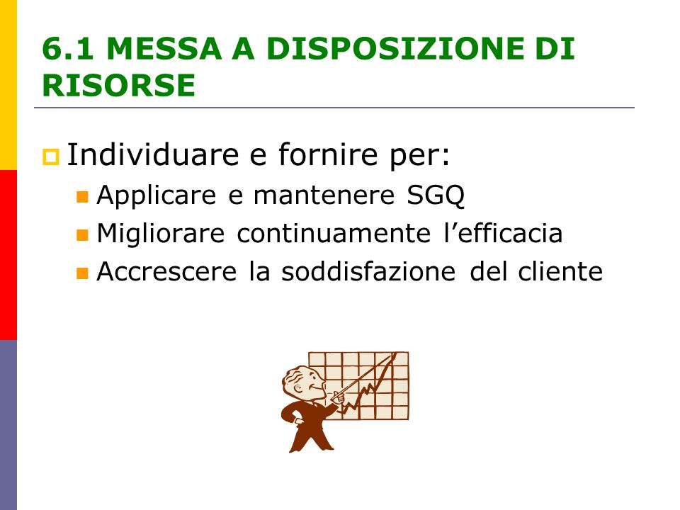 6.1 MESSA A DISPOSIZIONE DI RISORSE