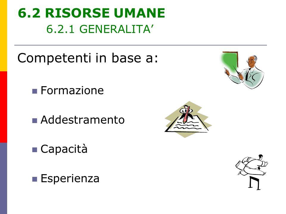 6.2 RISORSE UMANE 6.2.1 GENERALITA'