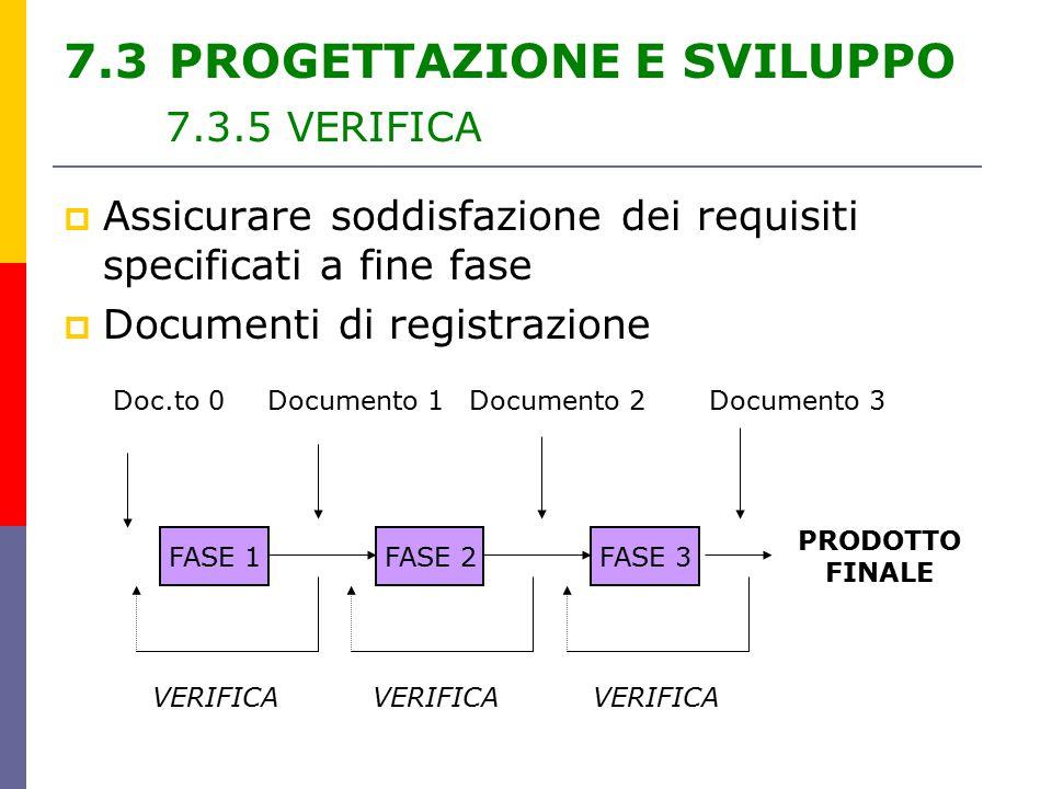 7.3 PROGETTAZIONE E SVILUPPO 7.3.5 VERIFICA