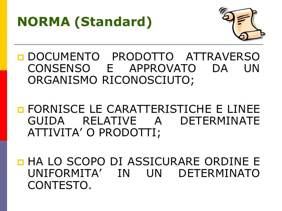 NORMA (Standard) DOCUMENTO PRODOTTO ATTRAVERSO CONSENSO E APPROVATO DA UN ORGANISMO RICONOSCIUTO;