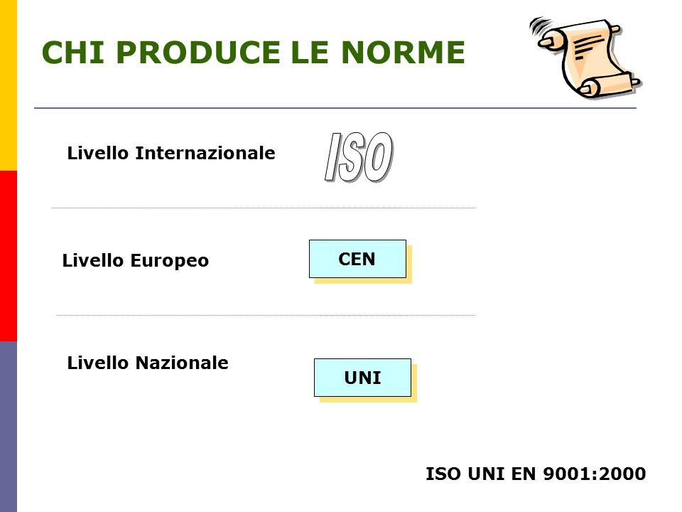 ISO CHI PRODUCE LE NORME Livello Internazionale CEN Livello Europeo