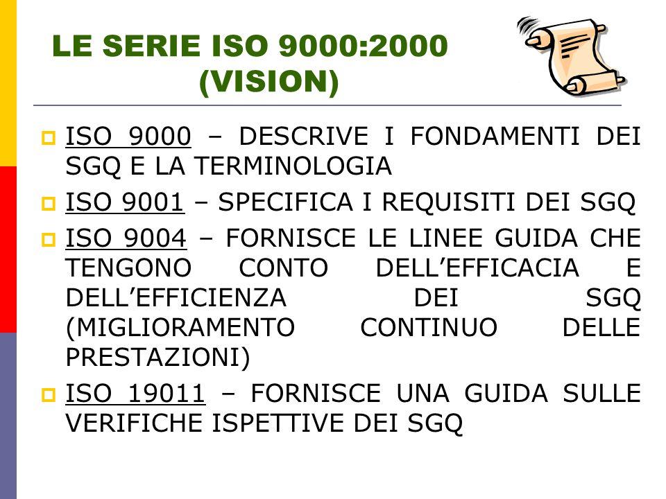 LE SERIE ISO 9000:2000 (VISION) ISO 9000 – DESCRIVE I FONDAMENTI DEI SGQ E LA TERMINOLOGIA.