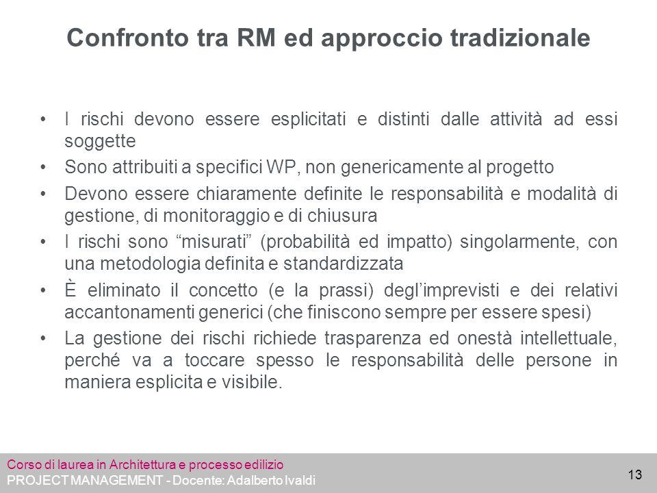 Confronto tra RM ed approccio tradizionale