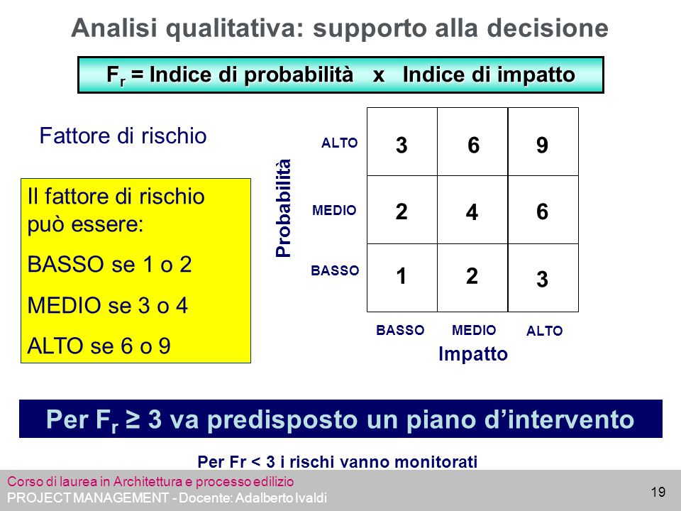 Analisi qualitativa: supporto alla decisione
