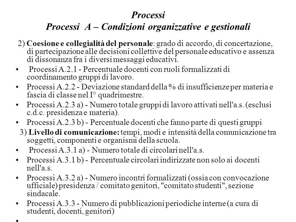 Processi Processi A – Condizioni organizzative e gestionali