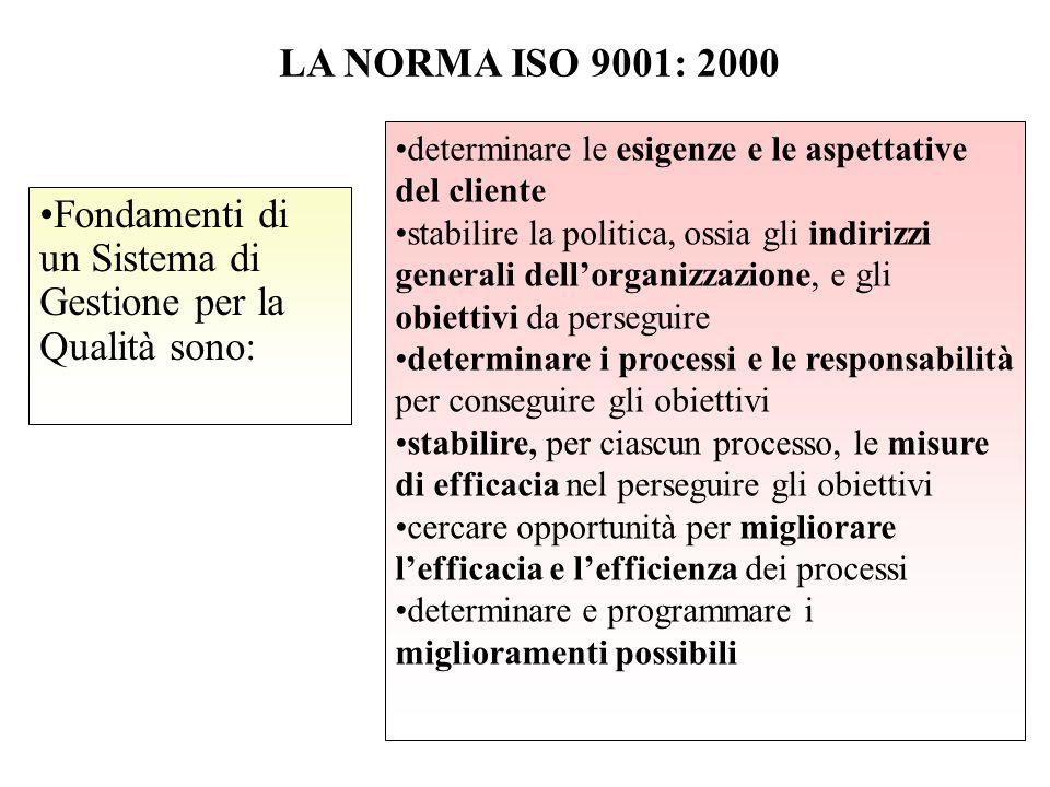 Fondamenti di un Sistema di Gestione per la Qualità sono: