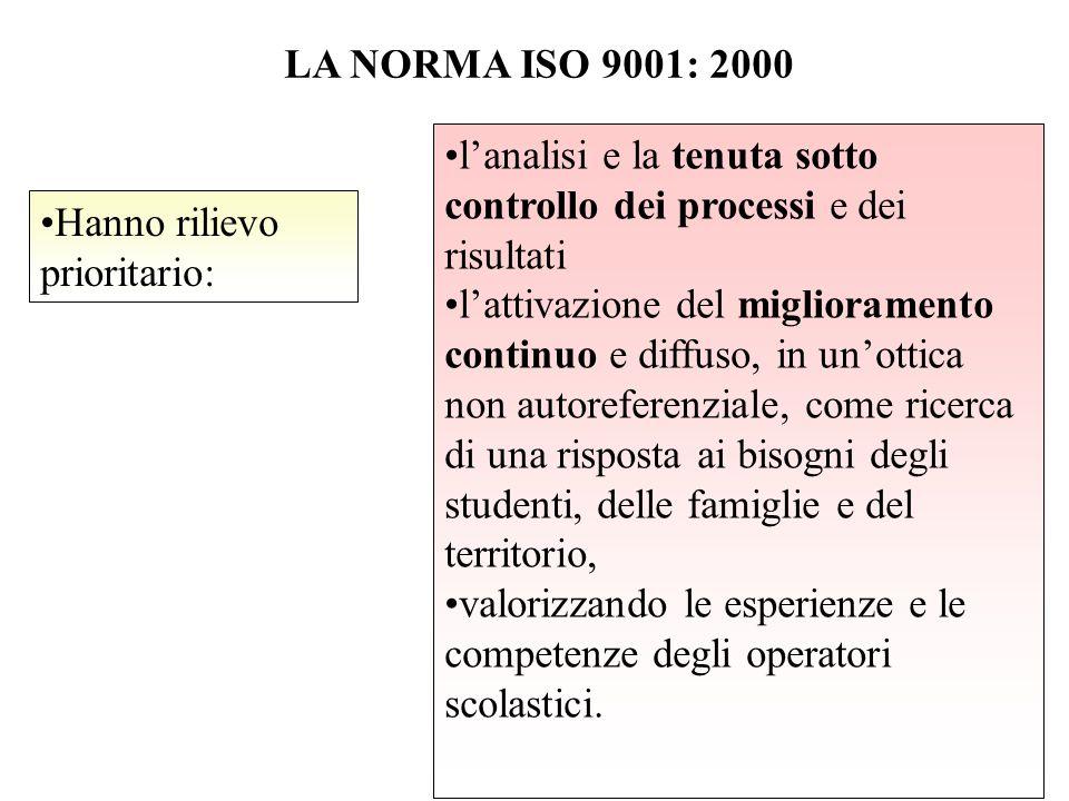 LA NORMA ISO 9001: 2000 l'analisi e la tenuta sotto controllo dei processi e dei risultati.