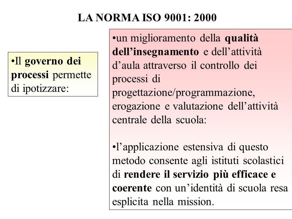 LA NORMA ISO 9001: 2000