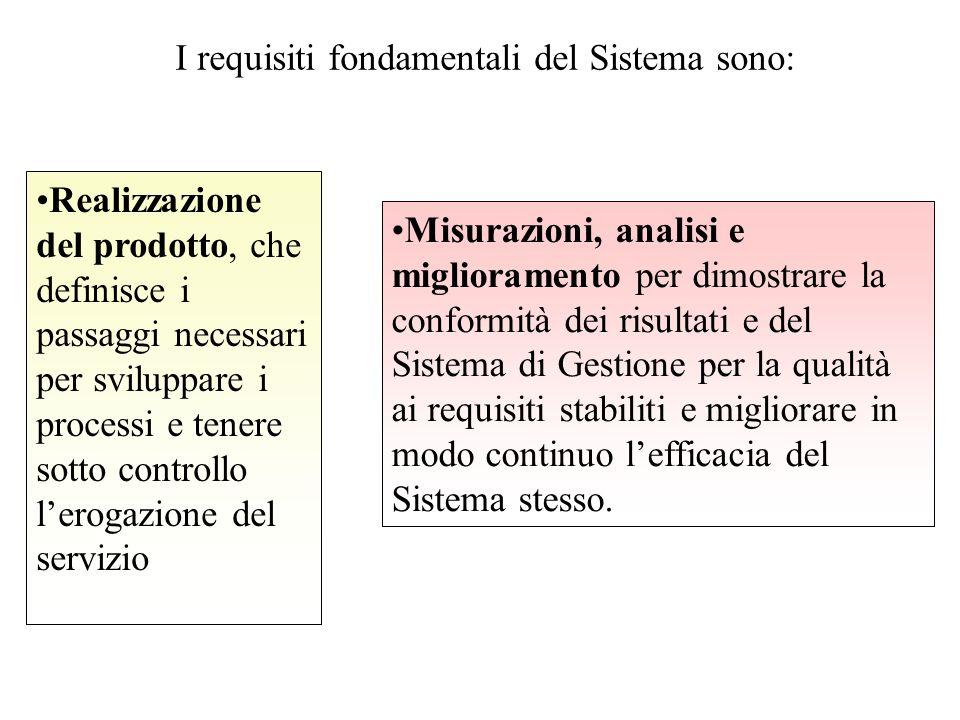 I requisiti fondamentali del Sistema sono: