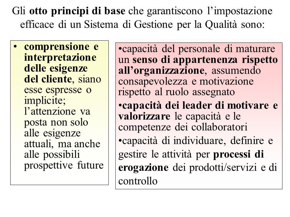 Gli otto principi di base che garantiscono l'impostazione