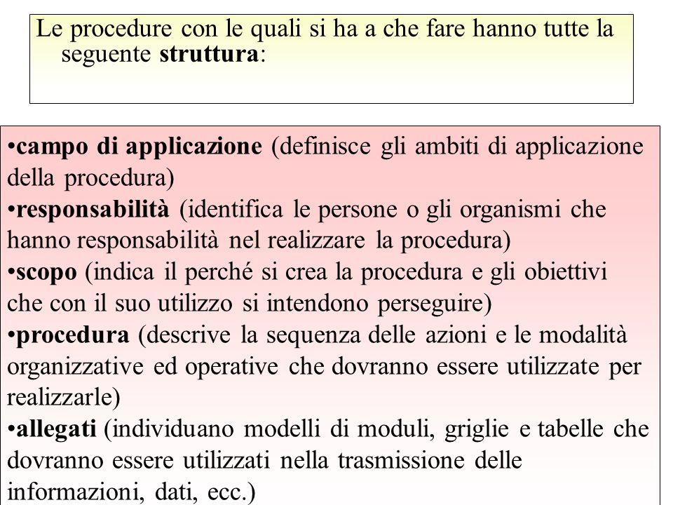 Le procedure con le quali si ha a che fare hanno tutte la seguente struttura: