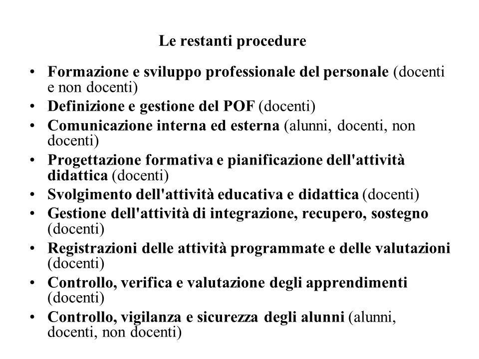 Le restanti procedure Formazione e sviluppo professionale del personale (docenti e non docenti) Definizione e gestione del POF (docenti)