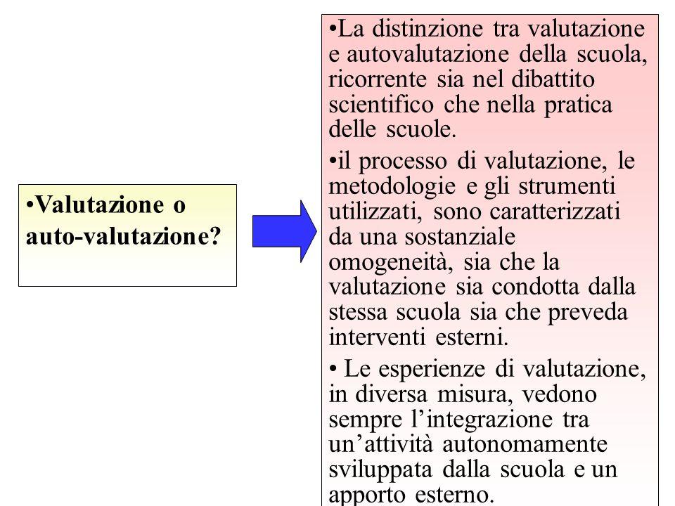 La distinzione tra valutazione e autovalutazione della scuola, ricorrente sia nel dibattito scientifico che nella pratica delle scuole.