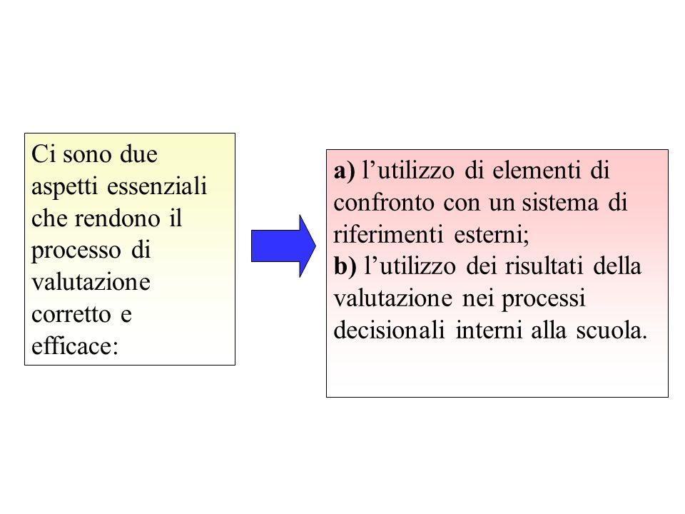 Ci sono due aspetti essenziali che rendono il processo di valutazione corretto e efficace: