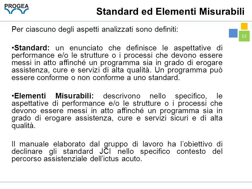 Standard ed Elementi Misurabili