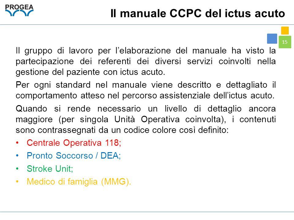 Il manuale CCPC del ictus acuto