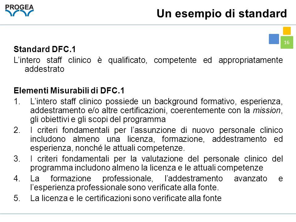 Un esempio di standard Standard DFC.1