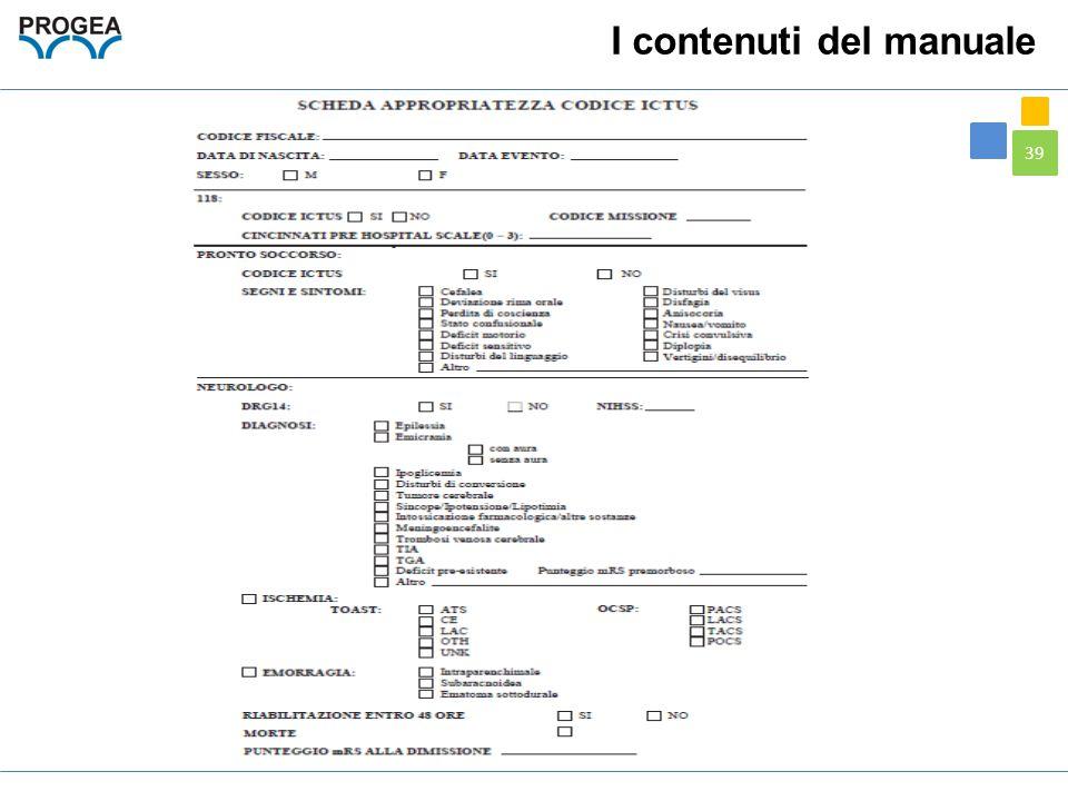 I contenuti del manuale
