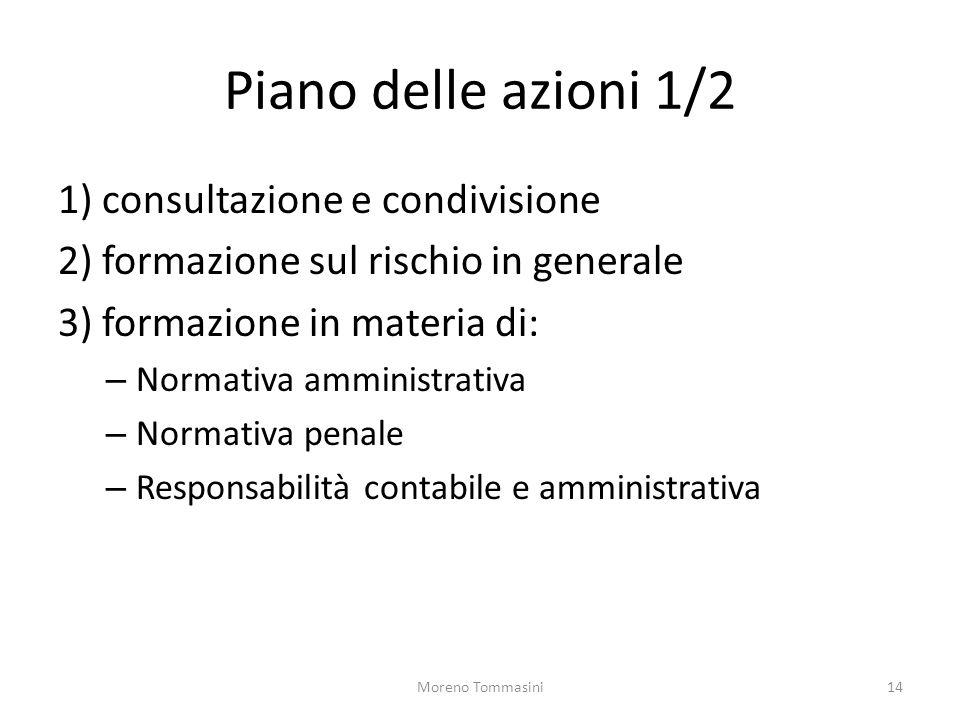 Piano delle azioni 1/2 1) consultazione e condivisione