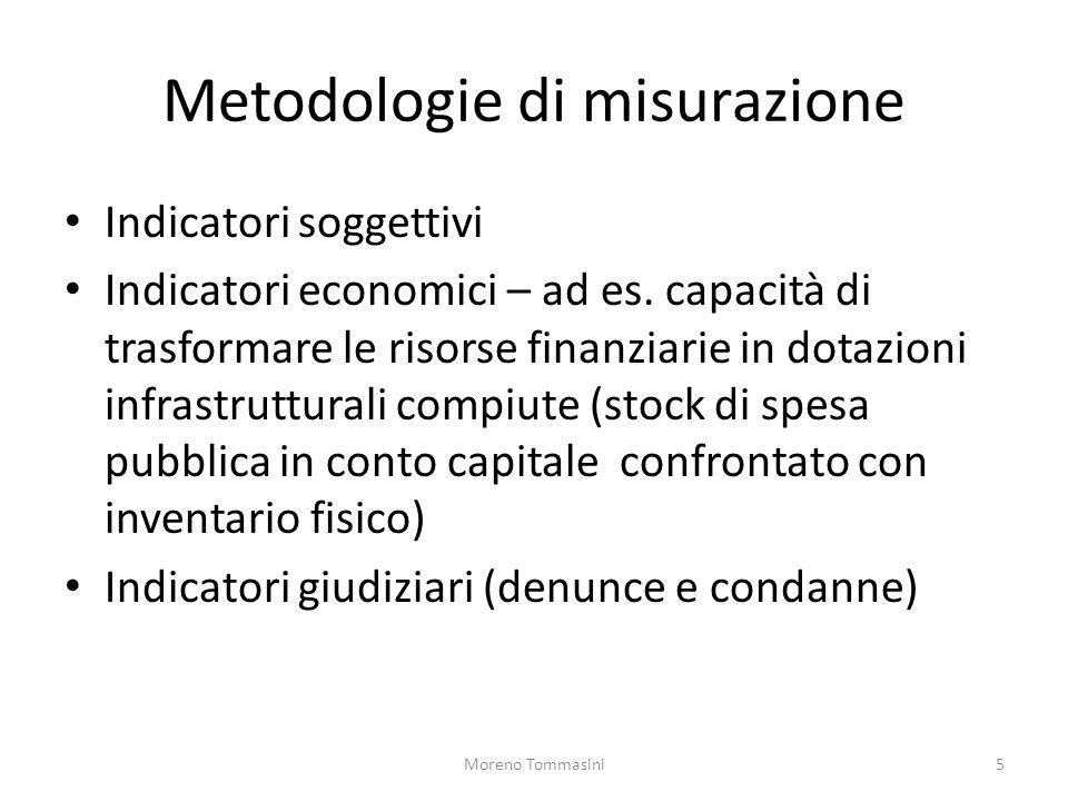 Metodologie di misurazione