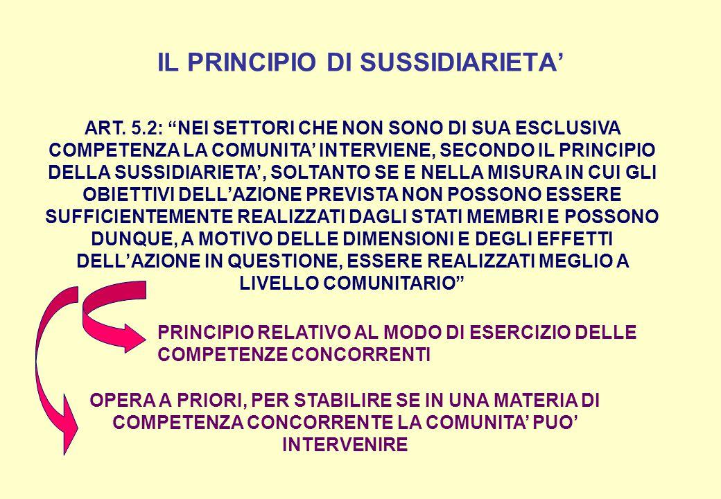 IL PRINCIPIO DI SUSSIDIARIETA'