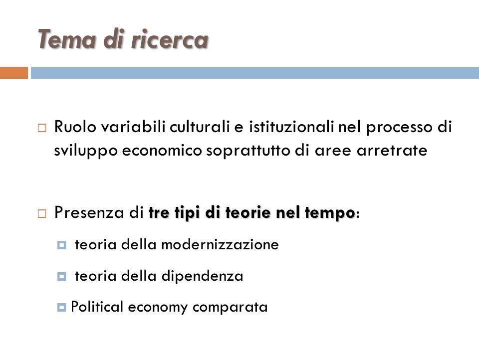 Tema di ricerca Ruolo variabili culturali e istituzionali nel processo di sviluppo economico soprattutto di aree arretrate.