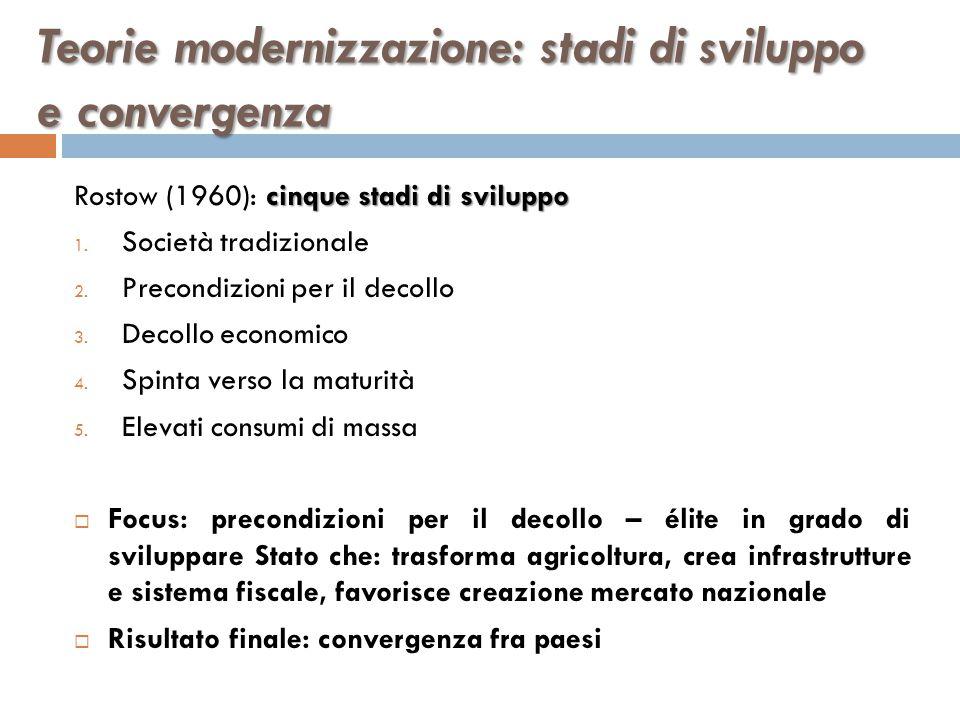 Teorie modernizzazione: stadi di sviluppo e convergenza