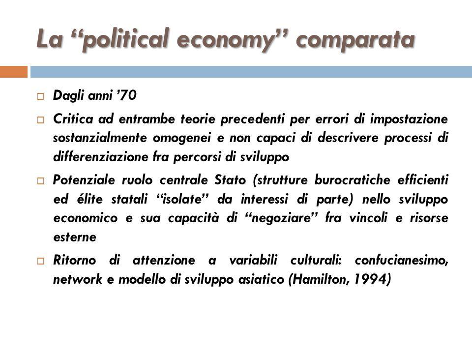 La political economy comparata