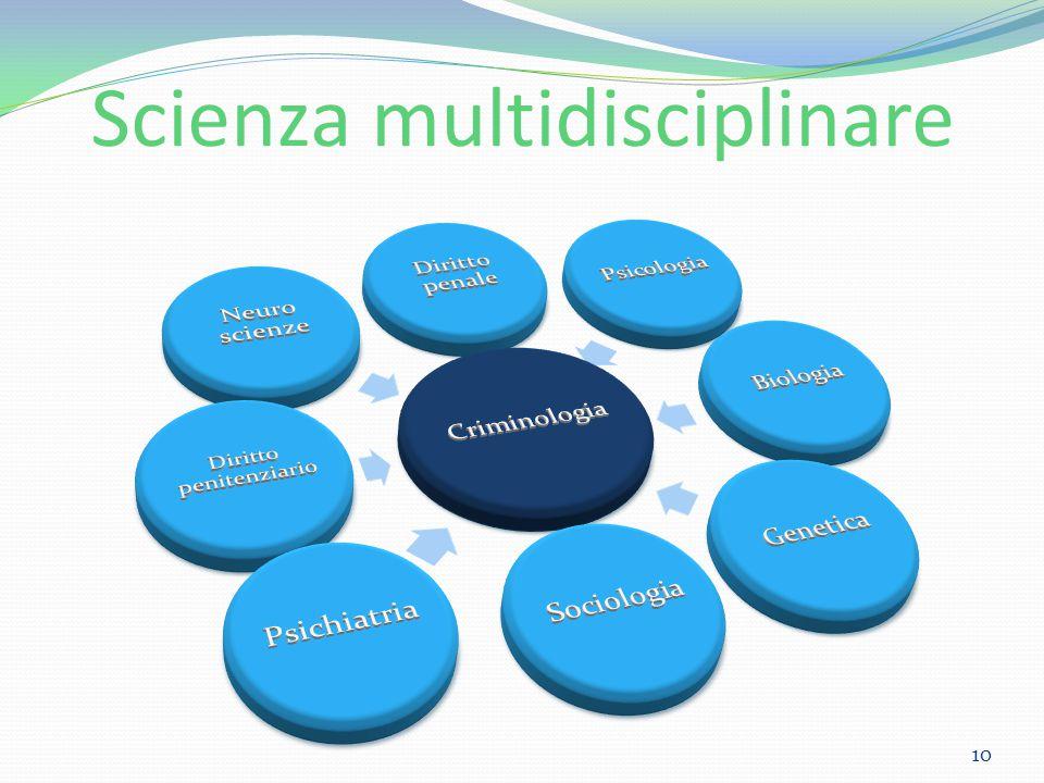 Scienza multidisciplinare