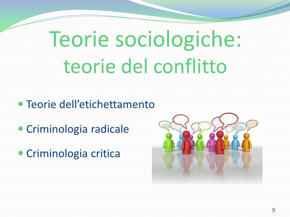Teorie sociologiche: teorie del conflitto
