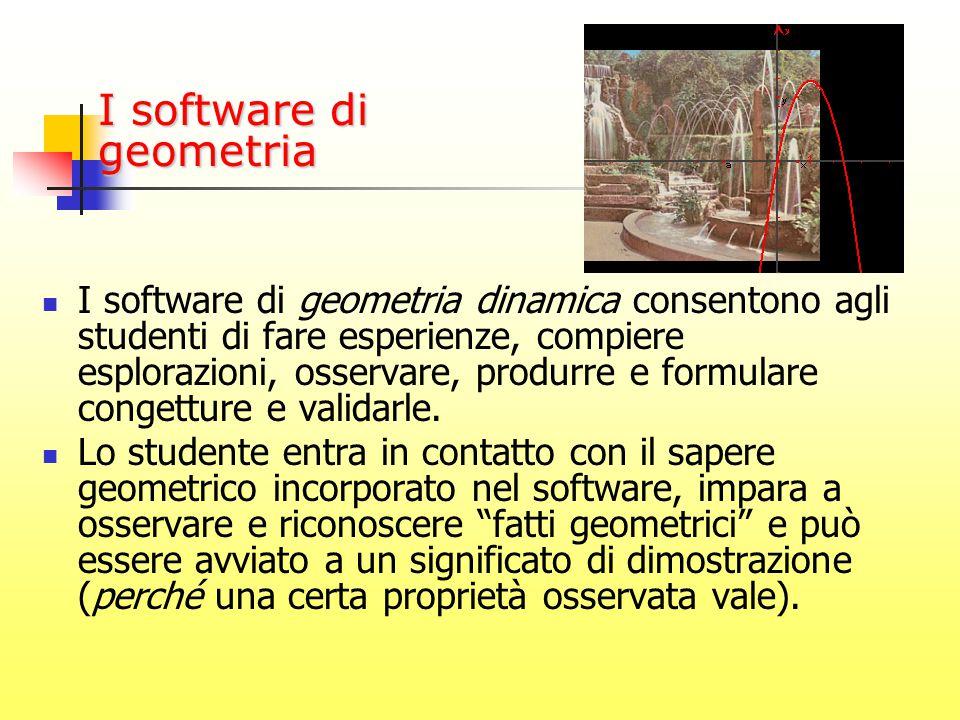 I software di geometria