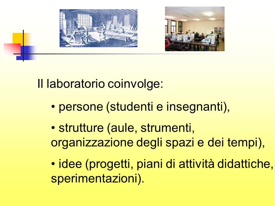 Il laboratorio coinvolge: persone (studenti e insegnanti),