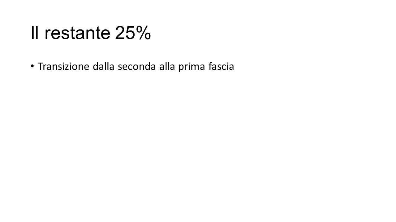 Il restante 25% Transizione dalla seconda alla prima fascia