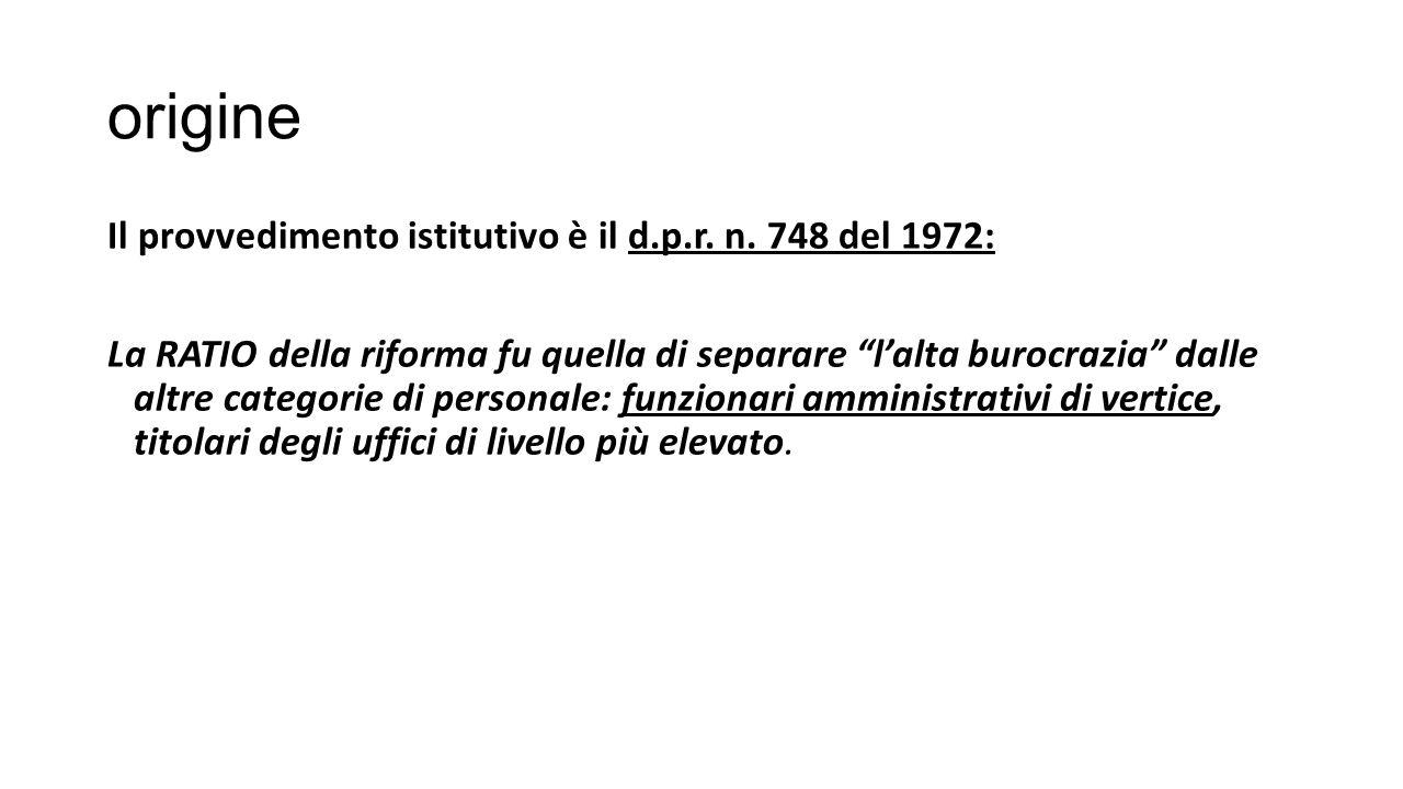 origine Il provvedimento istitutivo è il d.p.r. n. 748 del 1972:
