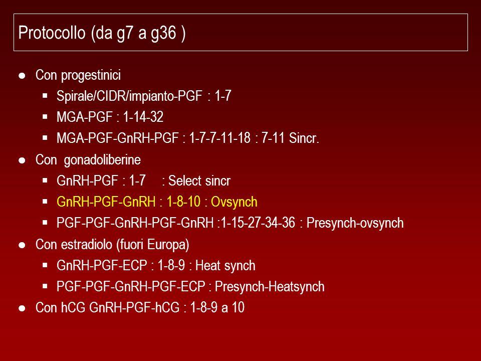 Protocollo (da g7 a g36 ) Con progestinici