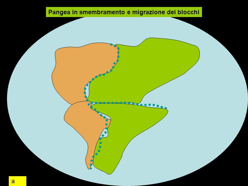 Pangea in smembramento e migrazione dei blocchi