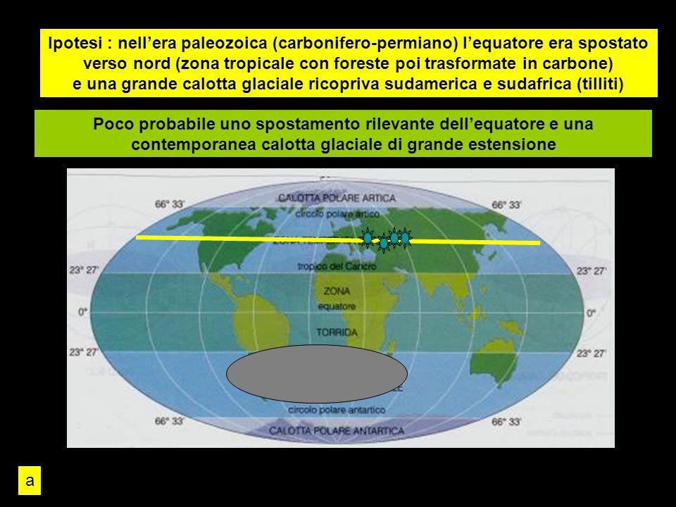 Ipotesi : nell'era paleozoica (carbonifero-permiano) l'equatore era spostato verso nord (zona tropicale con foreste poi trasformate in carbone) e una grande calotta glaciale ricopriva sudamerica e sudafrica (tilliti)