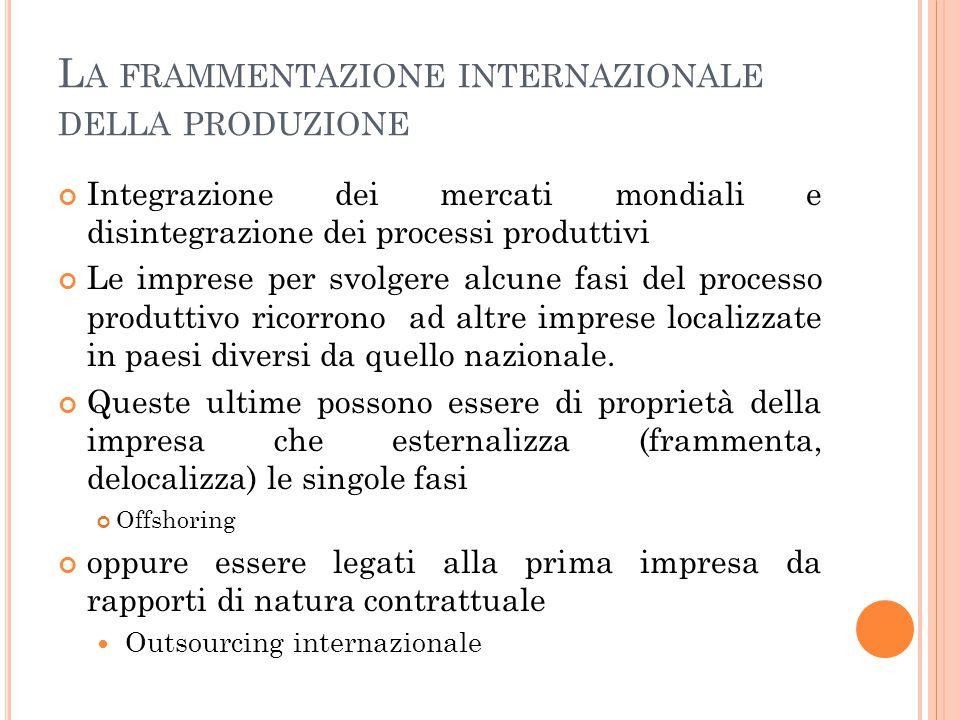 La frammentazione internazionale della produzione